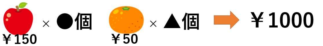 中2数学:連立方程式の利用・文章問題(りんごとみかんは何個ずつ買った?)