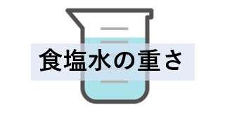 中2数学:連立方程式の利用・文章問題【応用】(食塩水を混ぜる)