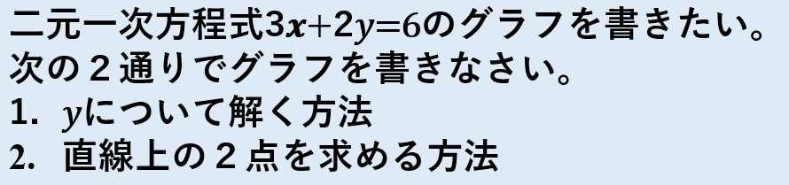 中2数学:一次関数と方程式(二元一次方程式グラフの書き方)
