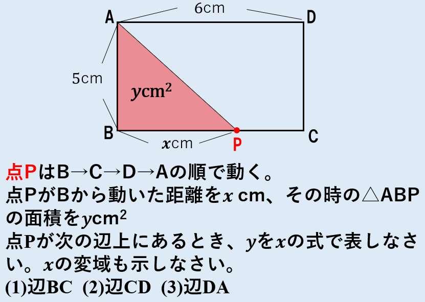 中2数学:一次関数の利用(図形上を点が動く【動点問題】)